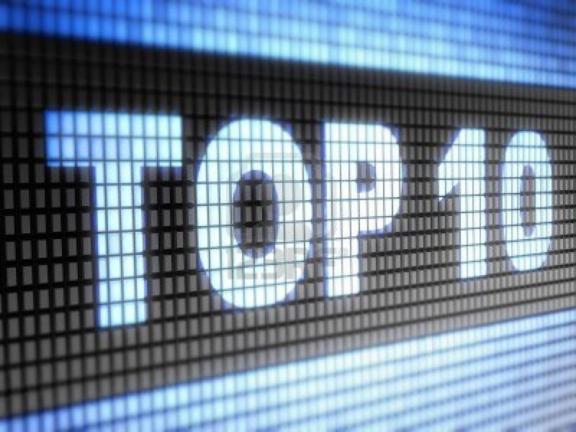 Топ-5 проектів для онлайн-бізнесу в 2015 році