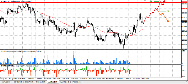 trade aud 10.png