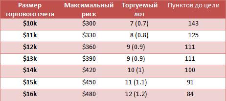 upravlenie-kapitalom-na-rynke-forex-1.jpg