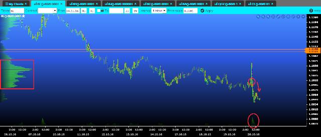 volume eur.png